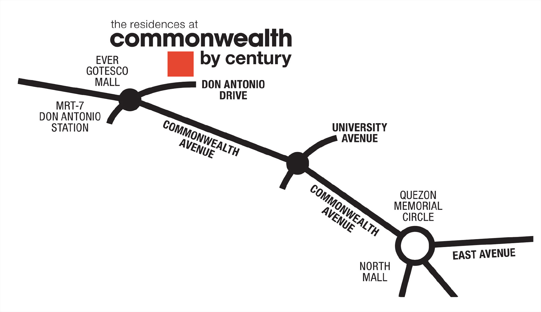 Commonwealth by Century